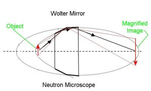 elektronmikroskop